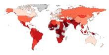 Index for Gender Inequality 2008