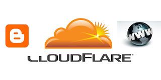 Pengaturan Custom Domain Blogger Menggunakan Cloudflare