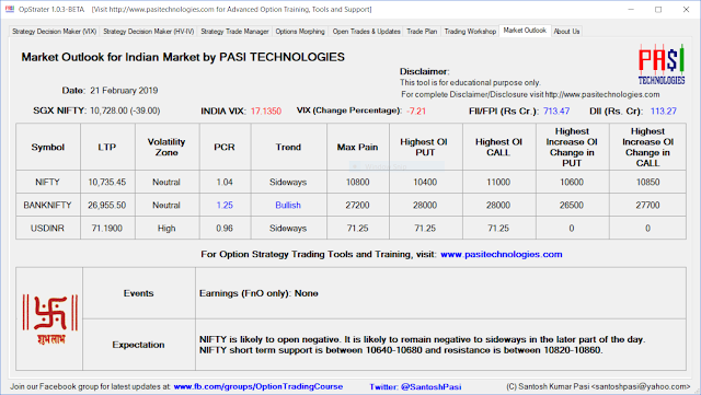 Indian Market Outlook: February 21, 2019