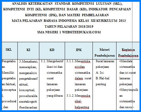 File Pendidikan Analisis SKL, KI, KD Bahasa Indonesia Kelas 12 K13 Revisi 2018