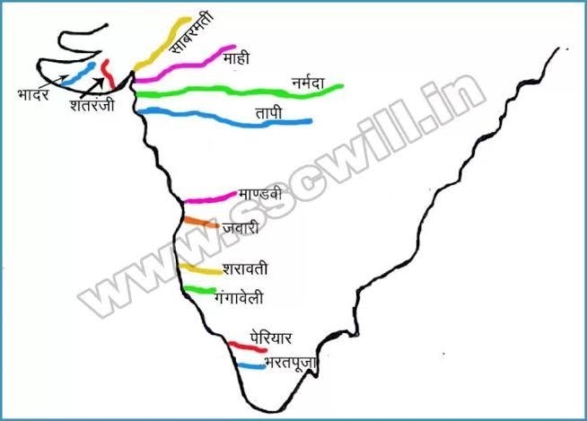 Bharat ka Bhugol Notes