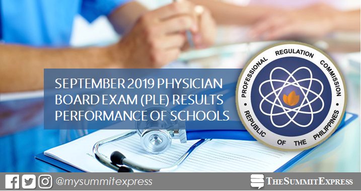 RESULTS: September 2019 Physician board exam PLE performance of schools