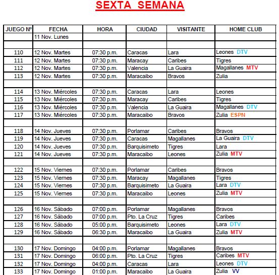 Calendario de LVBP con transmisiones televisivas semana 6