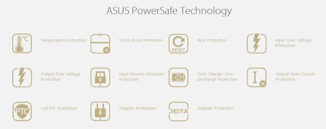 ASUS ZenPower ULTRA - PowerBank yang Ga Bikin Rusak Gadget !!!