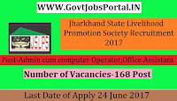 Jharkhand State Livelihood Promotion Society Recruitment 2017– 168 Admin cum computer Operator, Office Assistant