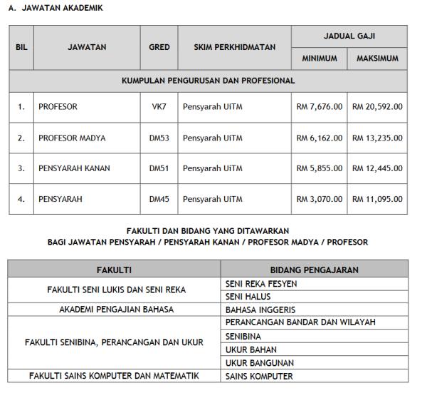 Jawatan Kosong Pensyarah UiTM Perak. Tarikh Tutup 9 Jun ...