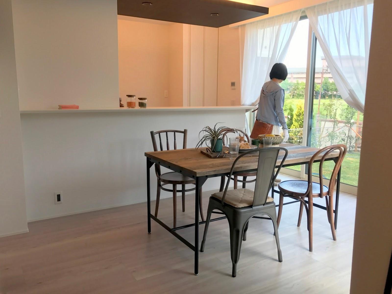 鳳梨人稍微進行了一個寫網誌的動作: 日本買房初體驗(六)星と時のvillage