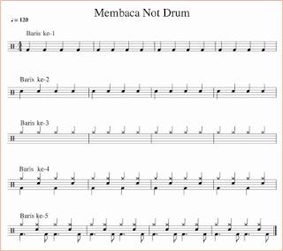 notasi drum belajar membaca notasi