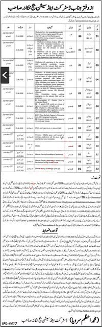 District & Session Court Nankana Sahib Jobs 2020