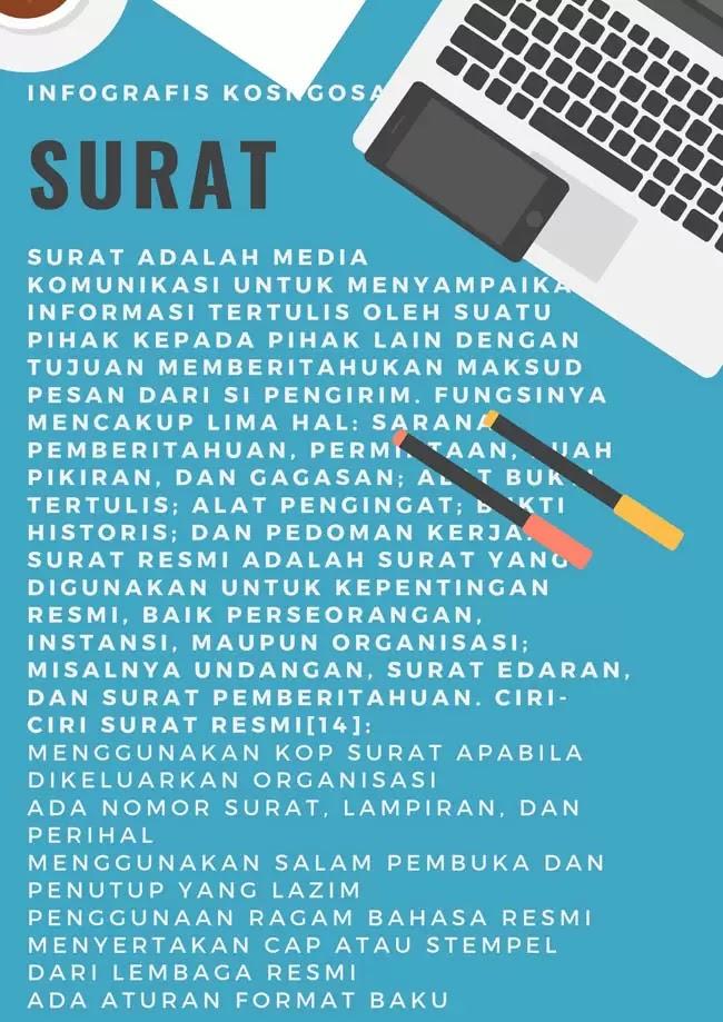infografis surat