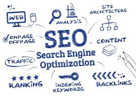 search engine optimization company kerala