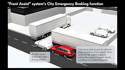 Το τμήμα έρευνας ατυχημάτων της Volkswagen παρέχει σημαντικά στοιχεία στο τμήμα τεχνικής εξέλιξης