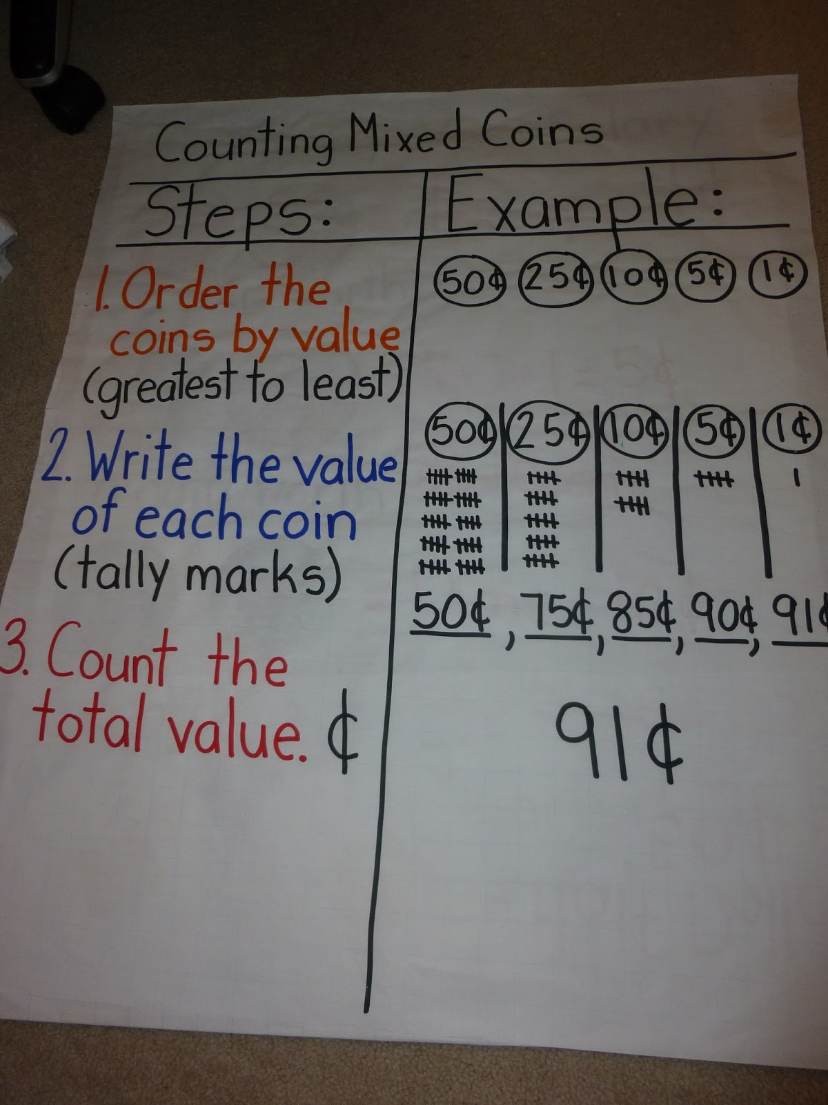 Love 2 Teach Math 2 8 Money Anchor Charts