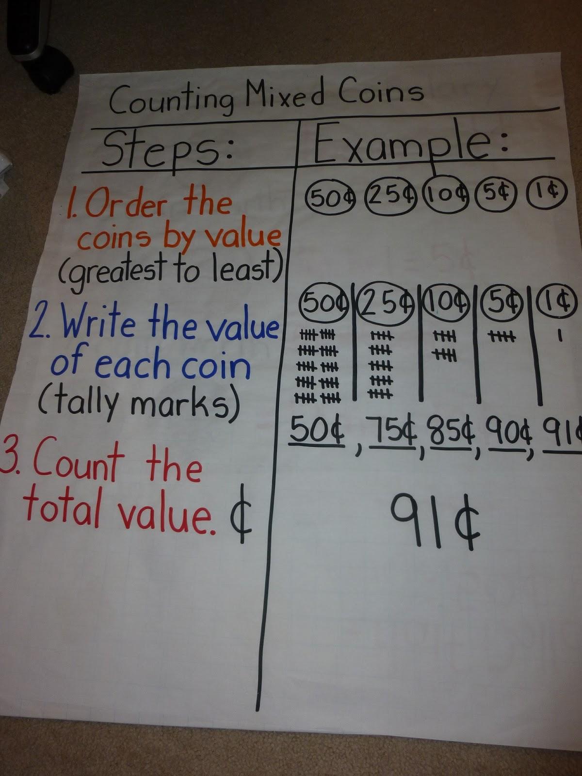 Love 2 Teach Math 2 8 Money Anchor Charts