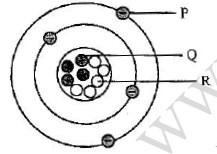 Neutron Proton dan Elektron