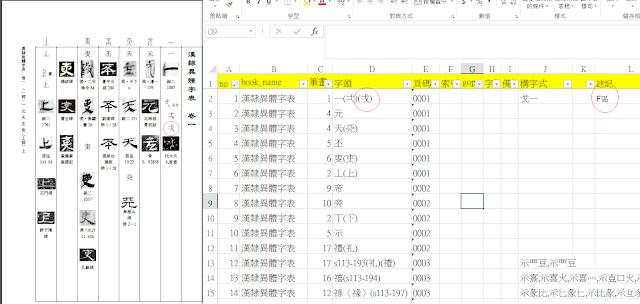 研究生:為研究而生: 20200814《漢隸異體字表》索引數位化完成