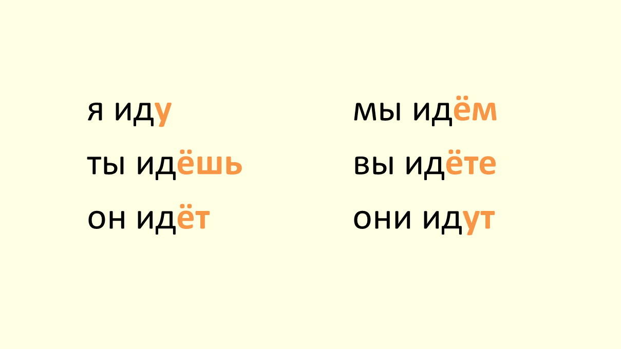 verb idti