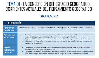 temario geografía e historia tabla