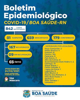 Boletim Epidemiológico Nº 40