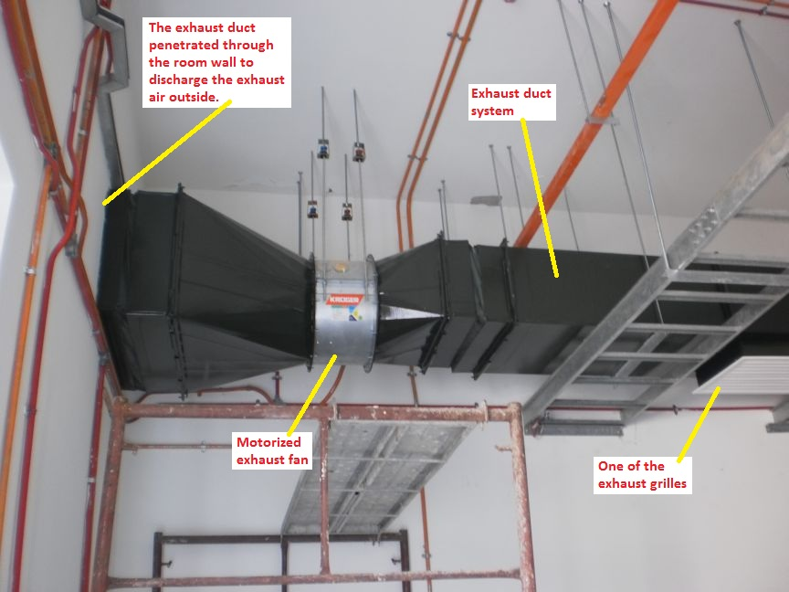 Electrical Installations Substation Room Ventilation
