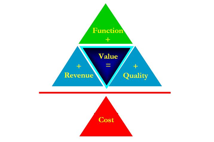 Cost Management for Engineers PDF Guide