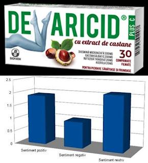 DEVARICID Plus C pareri comprimate varice  cu extract de castane