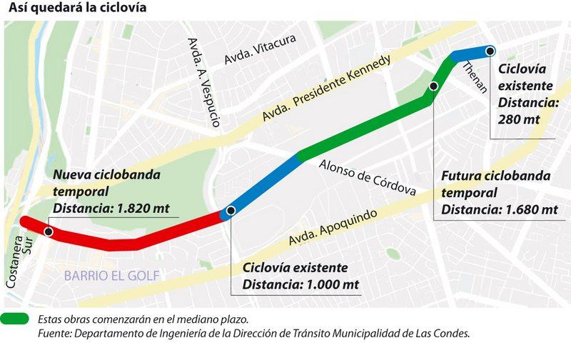 En un fin de semana dejaron lista nueva ciclovía de 1.820 metros en Las Condes