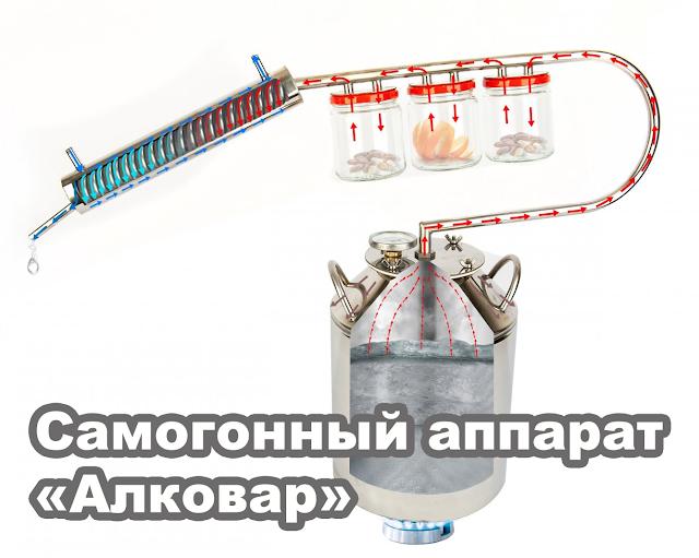 Самогонный аппарат «Алковар»