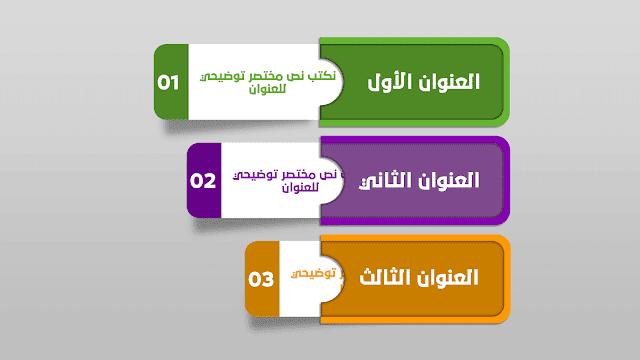 أنفوجرافيك متحرك بثلاث عناصر