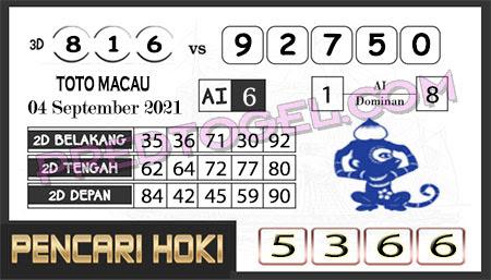 Prediksi Pencari Hoki Group Macau Selasa 31-08-2021