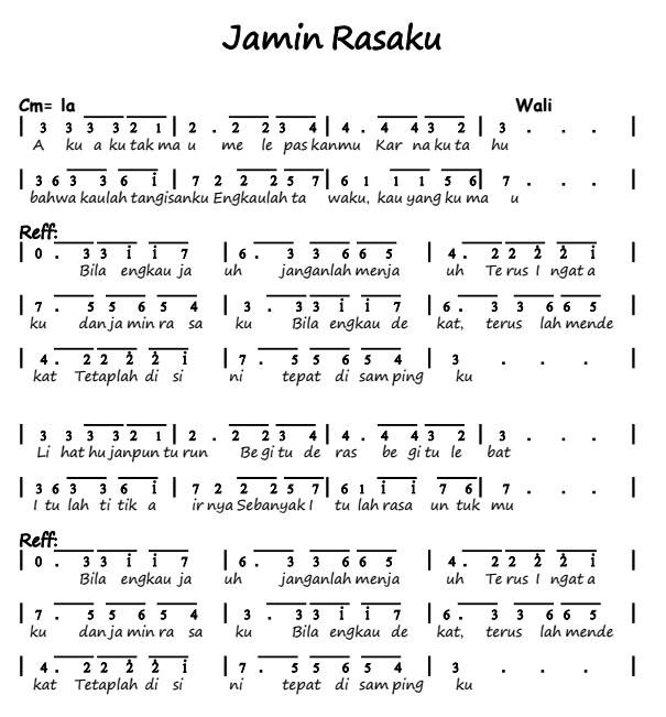 Not Angka Pianika Lagu Jamin Rasaku - Wali