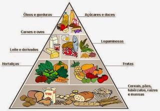 15 alimentos para substituir na sua dieta para emagrecer e se manter saudável