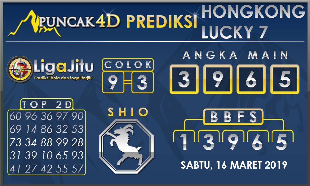 PREDIKSI TOGEL HONGKONG LUCKY7 PUNCAK4D 16 MARET 2019