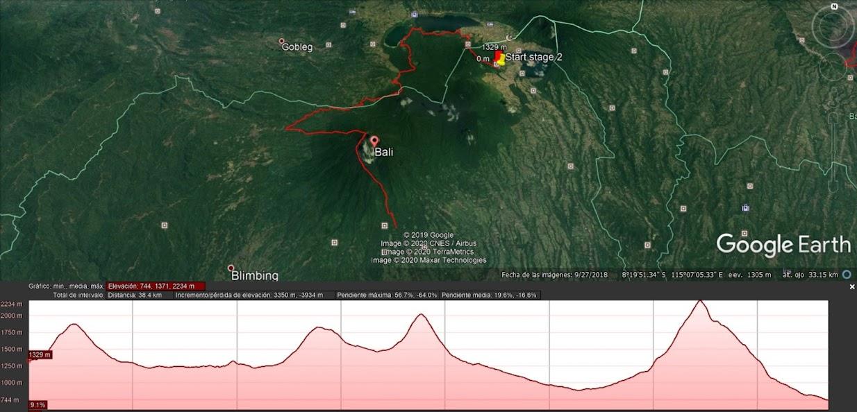 Stage.2 - Bali Volcano Race • 2020