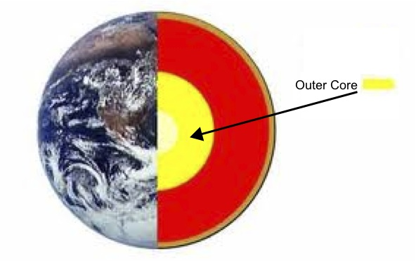 Nitrogen Content in the Earth's Outer Core