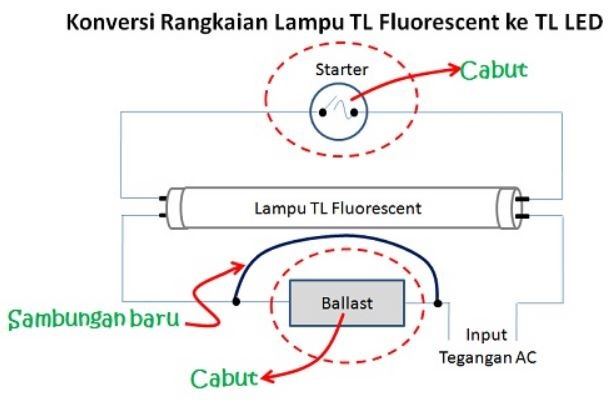 Wiring Lampu Tl Led - Diagram Schematic on