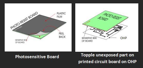 Photosensitive printed circuit board
