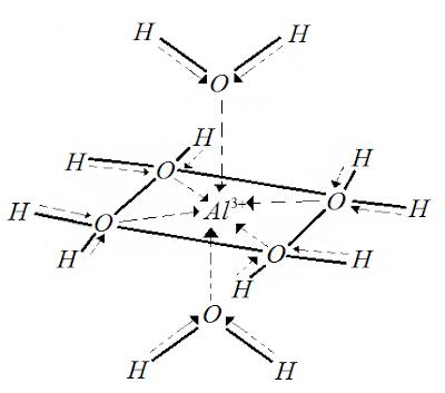 densidade-eletronica-ions