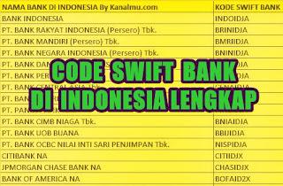 code swift bank lengkap - kanalmu