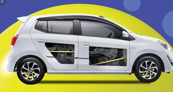 Yuk Simak Tips Sebelum Membeli Mobil Dengan Kualitas Bekas. Sudah Tahu ?