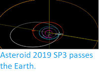 http://sciencythoughts.blogspot.com/2019/10/asteroid-2019-sp3-passes-earth.html