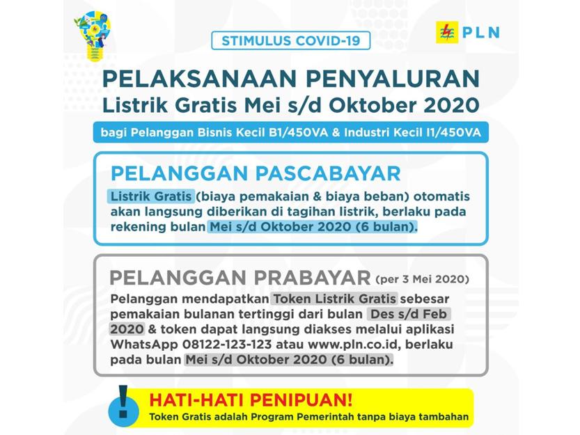 Listrik 450 Va Layanan Pln Gratis Dari Pemerintah Terbaru