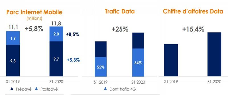 internet-mobile-s1-2020-iam