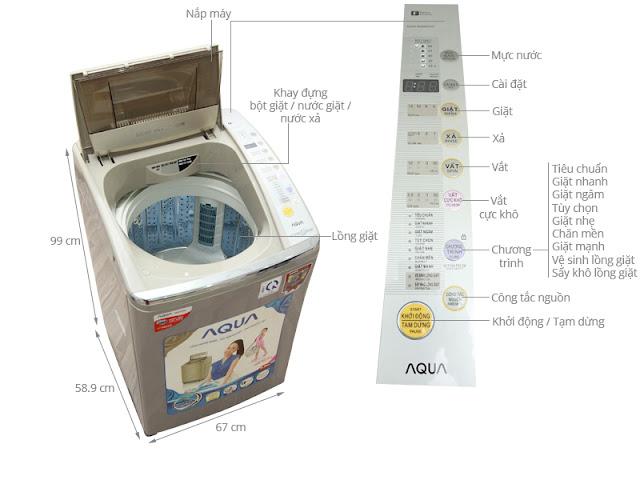 Tổng hợp bảng mã lỗi máy giặt Sanyo