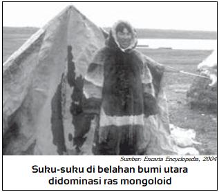 Daerah Budaya Kutub merupakan salah satu bagian Daerah-Daerah Budaya di Bumi