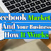 Facebook Marketing And Your Business | How It Works
