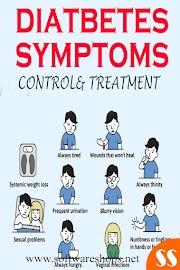Diabetes Symptoms - Control and Treatment
