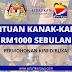 Bantuan Kanak-Kanak Sehingga RM1,000 Sebulan 2021