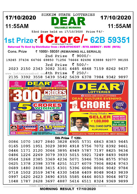 Sikkim State Lottery Result 17.10 2020, Sambad Lottery, Lottery Sambad Result 11 am, Lottery Sambad Today Result 11 55 am, Lottery Sambad Old Result