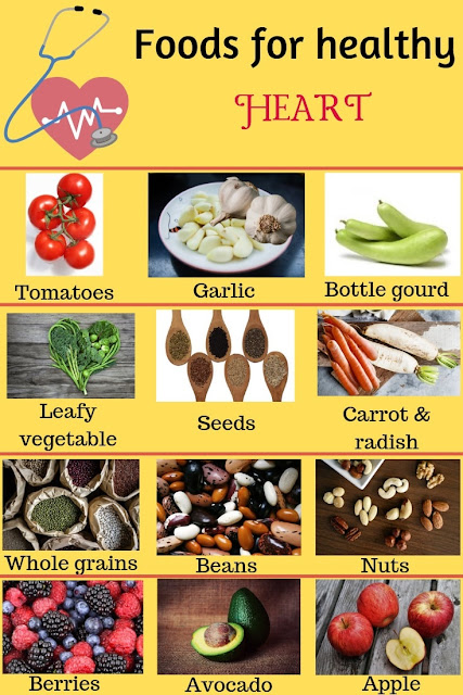 Important nutrition for a healthy heart: 10 best foods for healthy heart